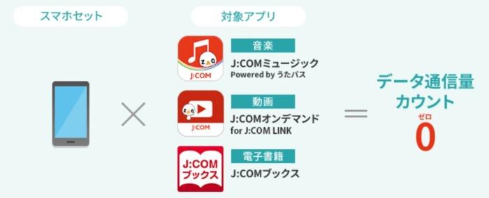 J:COMモバイル J:COM MOBILE